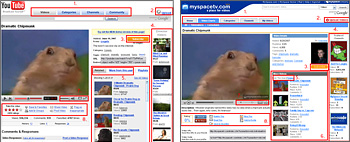 Screenshots of MySpaceTV and YouTube with red lines outlining similarities